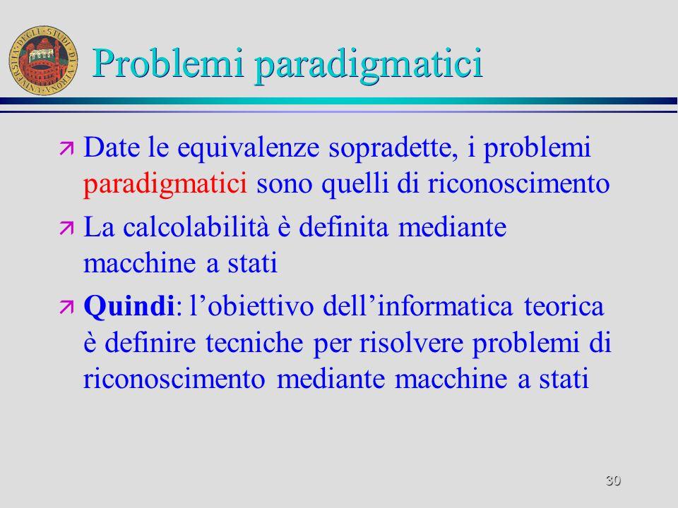 30 Problemi paradigmatici ä Date le equivalenze sopradette, i problemi paradigmatici sono quelli di riconoscimento ä La calcolabilità è definita mediante macchine a stati ä Quindi: lobiettivo dellinformatica teorica è definire tecniche per risolvere problemi di riconoscimento mediante macchine a stati