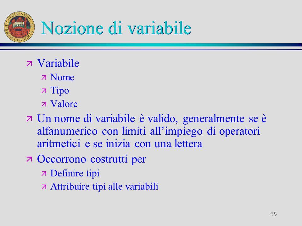 45 Nozione di variabile ä Variabile ä Nome ä Tipo ä Valore ä Un nome di variabile è valido, generalmente se è alfanumerico con limiti allimpiego di operatori aritmetici e se inizia con una lettera ä Occorrono costrutti per ä Definire tipi ä Attribuire tipi alle variabili