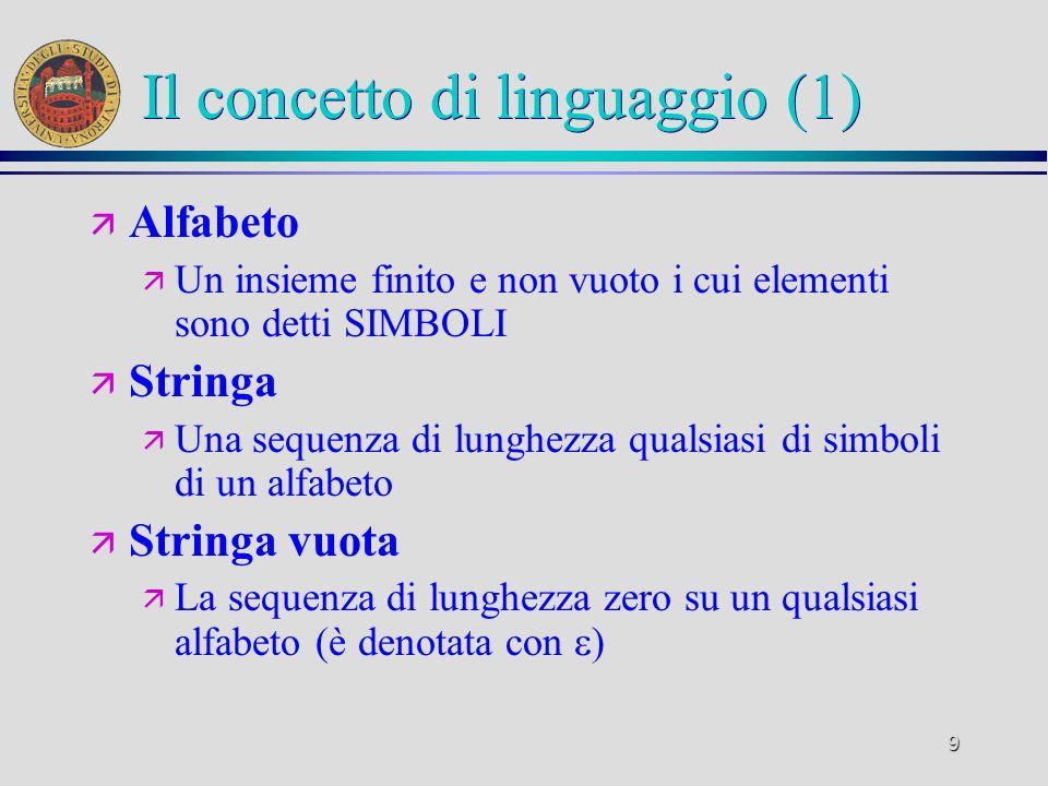 9 Il concetto di linguaggio (1) ä Alfabeto ä Un insieme finito e non vuoto i cui elementi sono detti SIMBOLI ä Stringa ä Una sequenza di lunghezza qualsiasi di simboli di un alfabeto ä Stringa vuota ä La sequenza di lunghezza zero su un qualsiasi alfabeto (è denotata con )