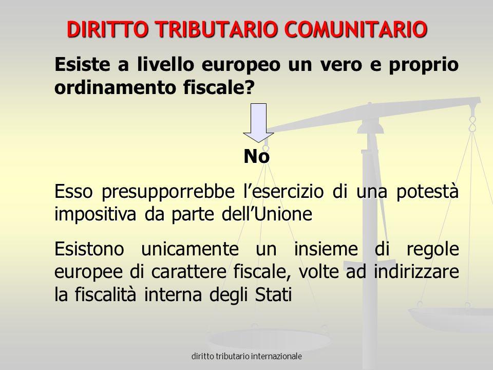 diritto tributario internazionale DIRITTO TRIBUTARIO COMUNITARIO Esiste a livello europeo un vero e proprio ordinamento fiscale?No Esso presupporrebbe