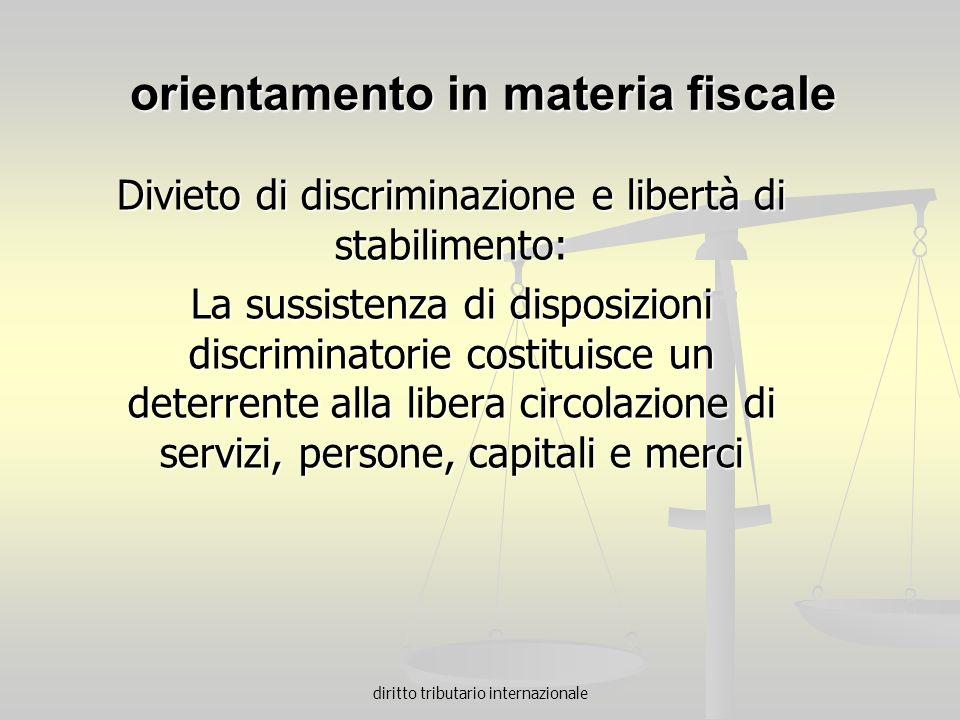 diritto tributario internazionale orientamento in materia fiscale Divieto di discriminazione e libertà di stabilimento: La sussistenza di disposizioni