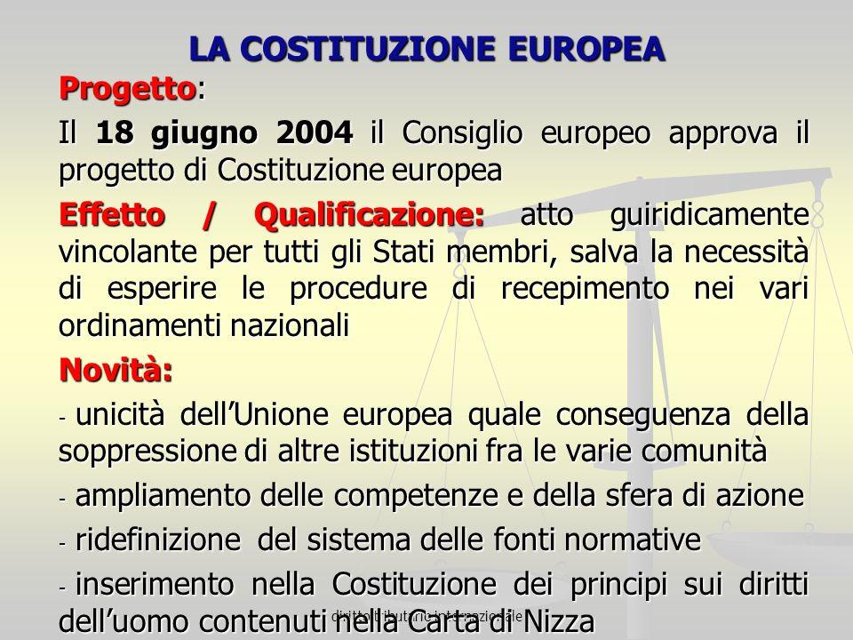 diritto tributario internazionale LA COSTITUZIONE EUROPEA Progetto: Il 18 giugno 2004 il Consiglio europeo approva il progetto di Costituzione europea