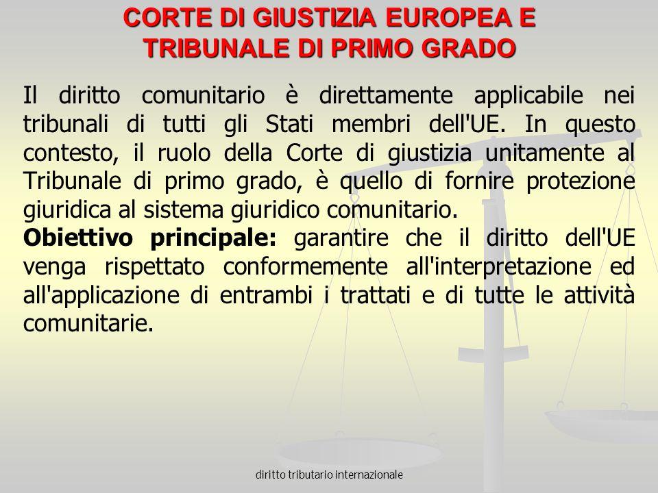 diritto tributario internazionale CORTE DI GIUSTIZIA EUROPEA E TRIBUNALE DI PRIMO GRADO Il diritto comunitario è direttamente applicabile nei tribunal