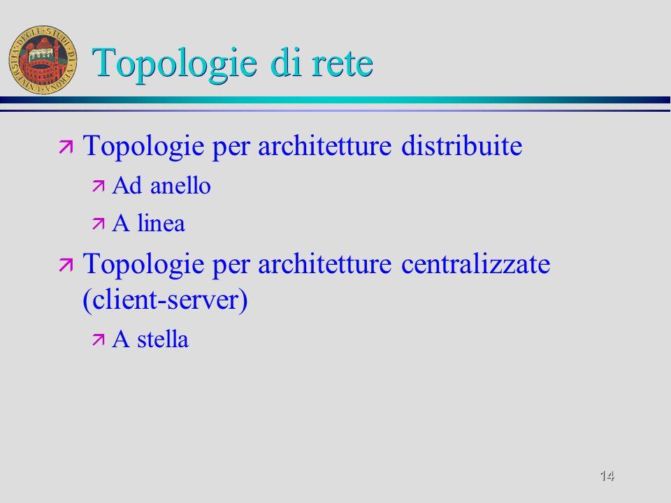 14 Topologie di rete ä Topologie per architetture distribuite ä Ad anello ä A linea ä Topologie per architetture centralizzate (client-server) ä A ste