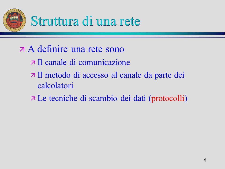 4 Struttura di una rete ä A definire una rete sono ä Il canale di comunicazione ä Il metodo di accesso al canale da parte dei calcolatori ä Le tecnich