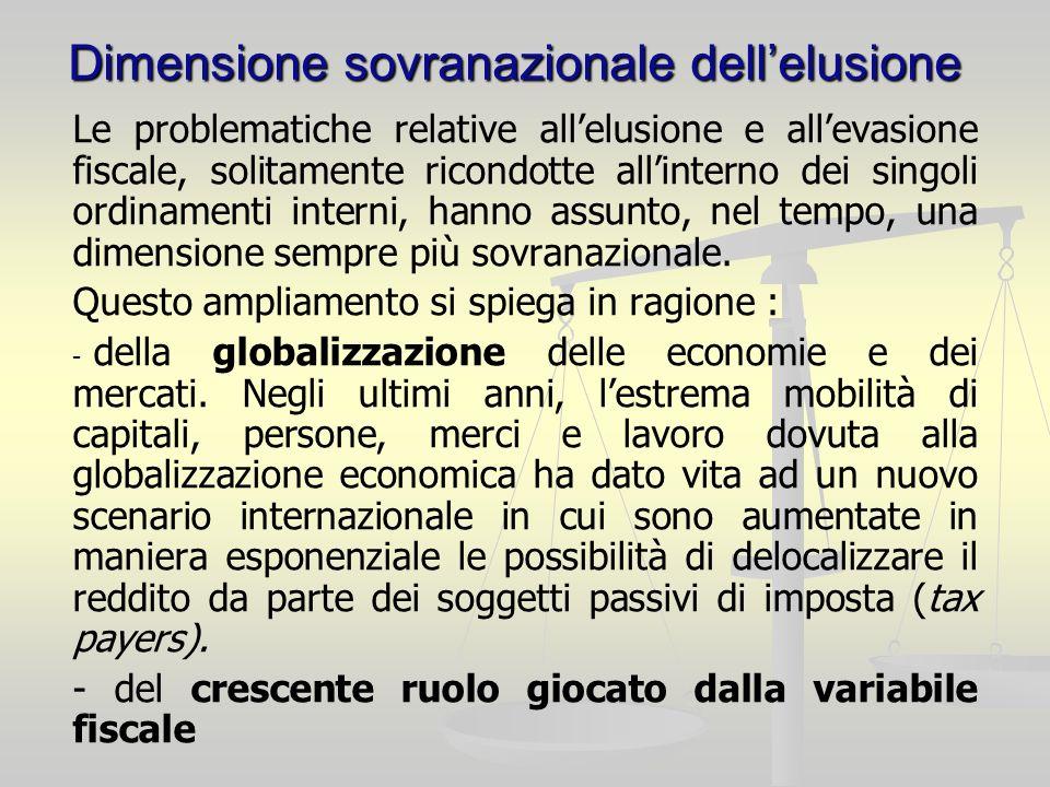Dimensione sovranazionale dellelusione Le problematiche relative allelusione e allevasione fiscale, solitamente ricondotte allinterno dei singoli ordinamenti interni, hanno assunto, nel tempo, una dimensione sempre più sovranazionale.
