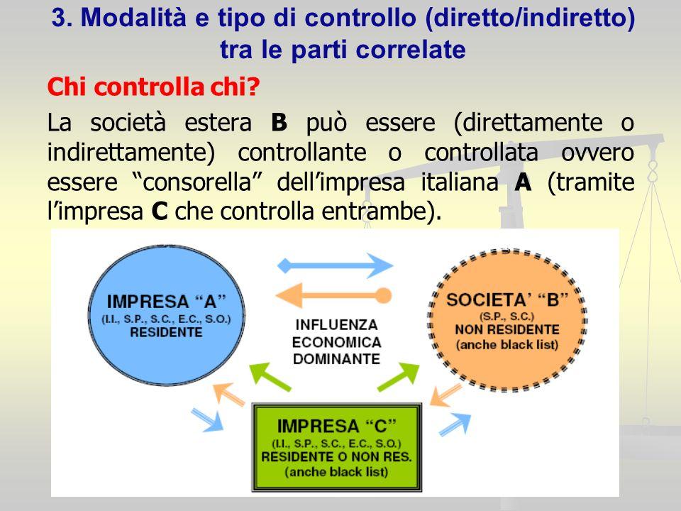 3. Modalità e tipo di controllo (diretto/indiretto) tra le parti correlate Chi controlla chi.