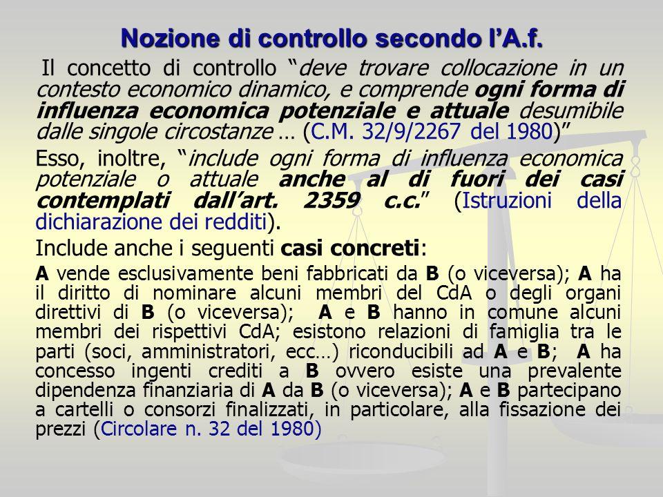 Nozione di controllo secondo lA.f.