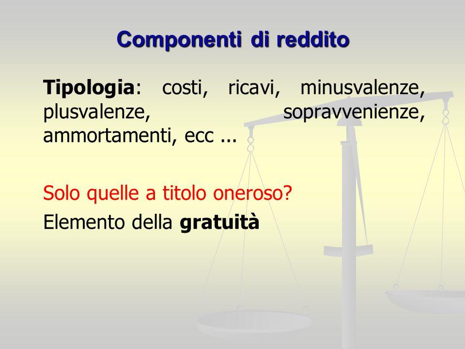 Componenti di reddito Tipologia: costi, ricavi, minusvalenze, plusvalenze, sopravvenienze, ammortamenti, ecc...