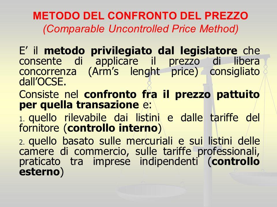 METODO DEL CONFRONTO DEL PREZZO (Comparable Uncontrolled Price Method) E il metodo privilegiato dal legislatore che consente di applicare il prezzo di libera concorrenza (Arms lenght price) consigliato dallOCSE.