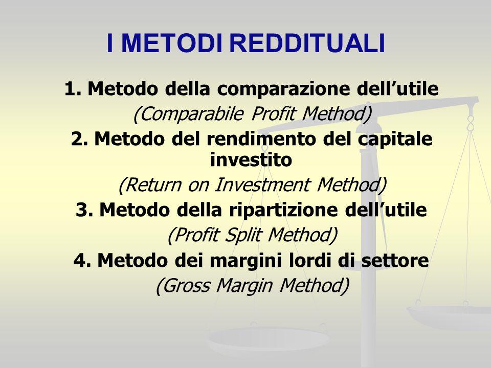 I METODI REDDITUALI 1. Metodo della comparazione dellutile (Comparabile Profit Method) 2.