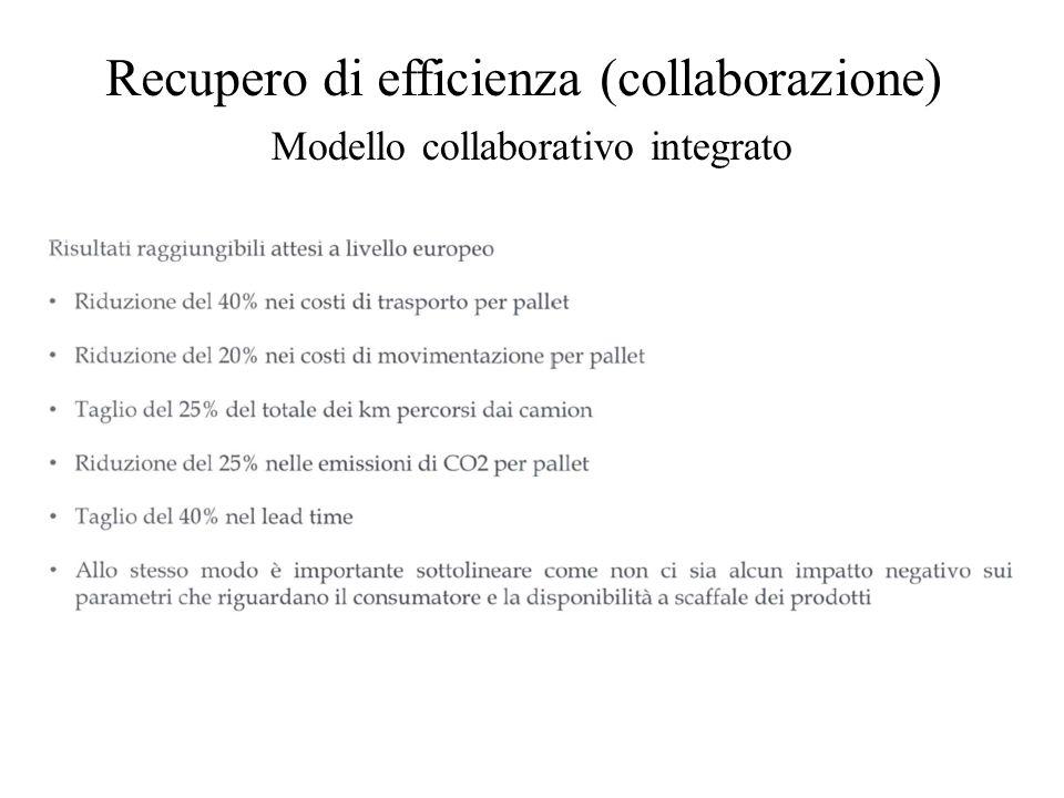 Recupero di efficienza (collaborazione) Modello collaborativo integrato