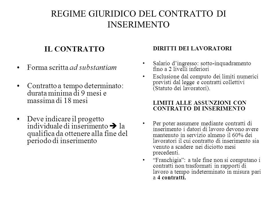REGIME GIURIDICO DEL CONTRATTO DI INSERIMENTO IL CONTRATTO Forma scritta ad substantiam Contratto a tempo determinato: durata minima di 9 mesi e massi