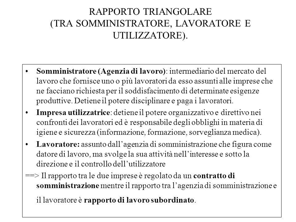 RAPPORTO TRIANGOLARE (TRA SOMMINISTRATORE, LAVORATORE E UTILIZZATORE). Somministratore (Agenzia di lavoro): intermediario del mercato del lavoro che f