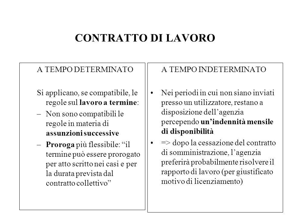 CONTRATTO DI LAVORO A TEMPO DETERMINATO Si applicano, se compatibile, le regole sul lavoro a termine: –Non sono compatibili le regole in materia di as