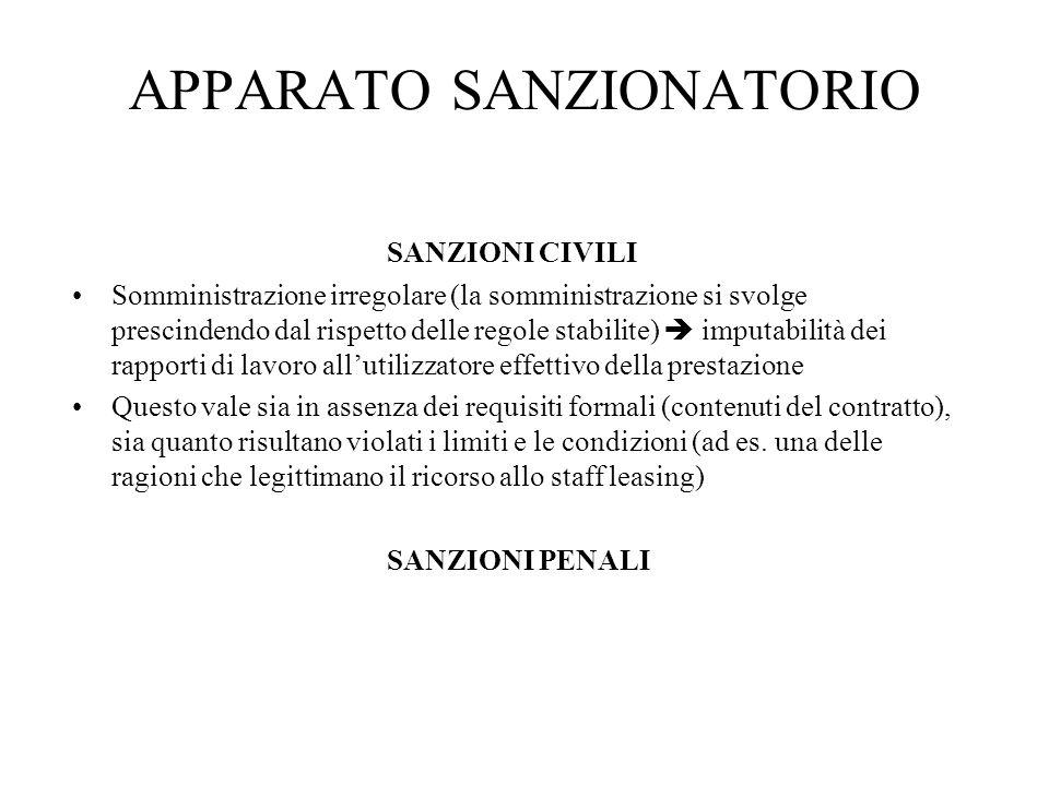 APPARATO SANZIONATORIO SANZIONI CIVILI Somministrazione irregolare (la somministrazione si svolge prescindendo dal rispetto delle regole stabilite) im