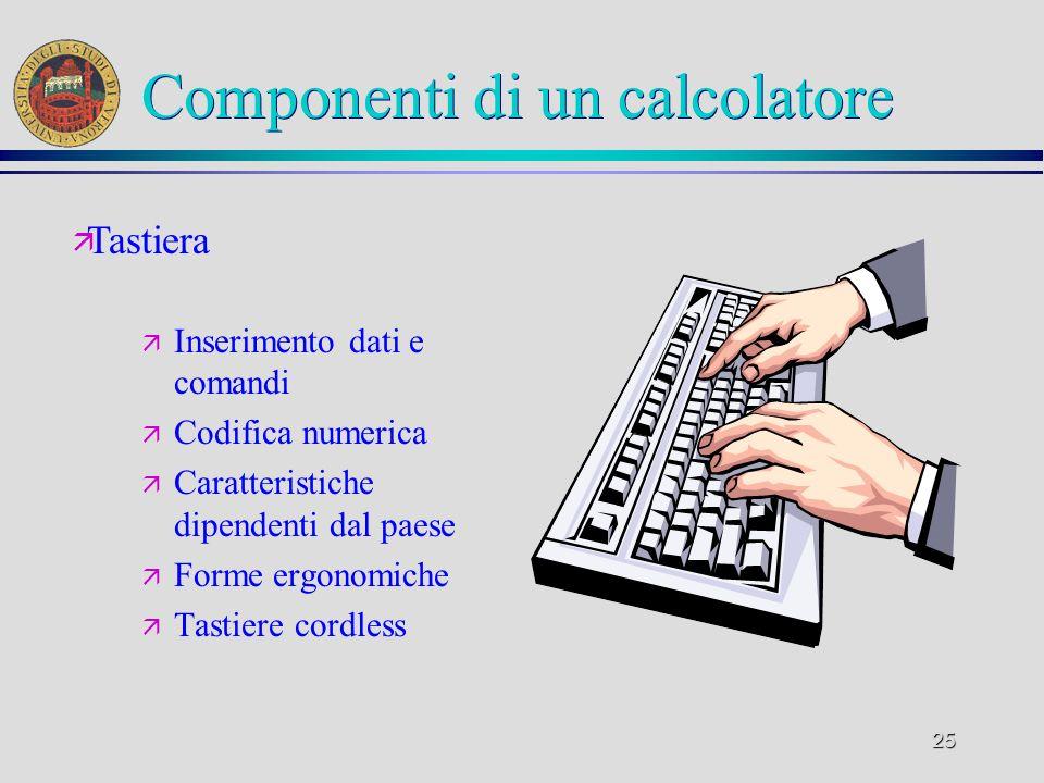 24 Componenti di un calcolatore