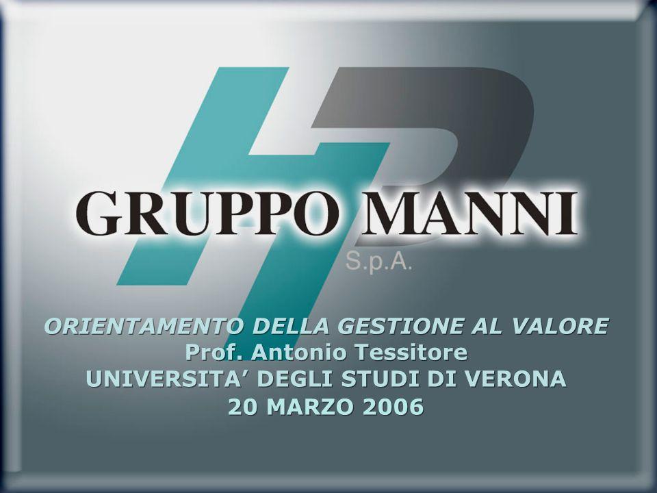 1 ORIENTAMENTO DELLA GESTIONE AL VALORE Prof.