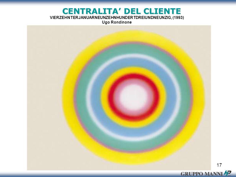 17 CENTRALITA DEL CLIENTE VIERZEHNTERJANUARNEUNZEHNHUNDERTDREIUNDNEUNZIG, (1993) Ugo Rondinone