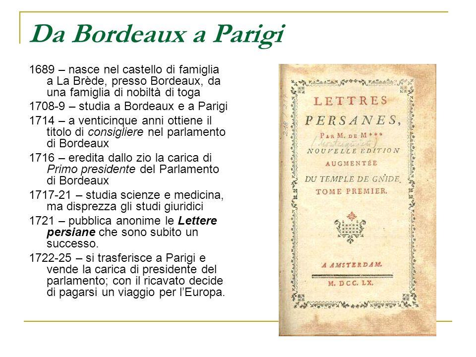 DallEuropa alla Francia 1728 – inizia il viaggio per lEuropa: Germania, Austria, Svizzera, Italia 1729: soggiorna in Olanda, dove conosce lord Chesterfield 1730: soggiorna in Inghilterra 1731: ritorna a Bordeaux e si dedica agli studi.