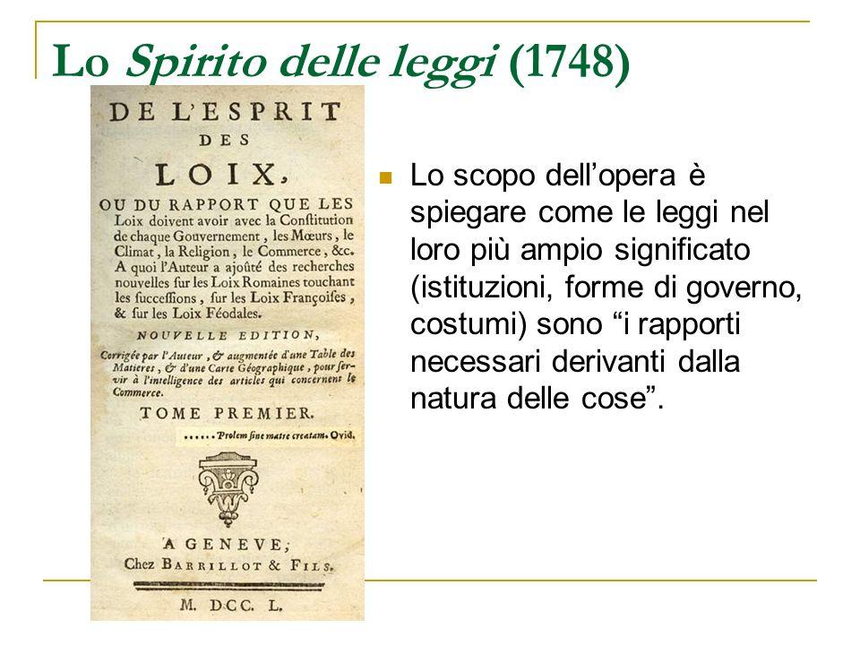 Montesquieu, Lo spirito delle leggi Libri I-XIII: teoria dei tre tipi di governo (sociologia politica) 1.