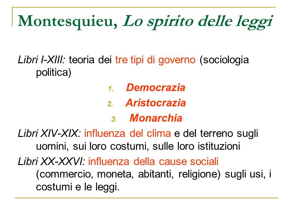 Montesquieu, Lo spirito delle leggi Libri I-XIII: teoria dei tre tipi di governo (sociologia politica) 1. Democrazia 2. Aristocrazia 3. Monarchia Libr