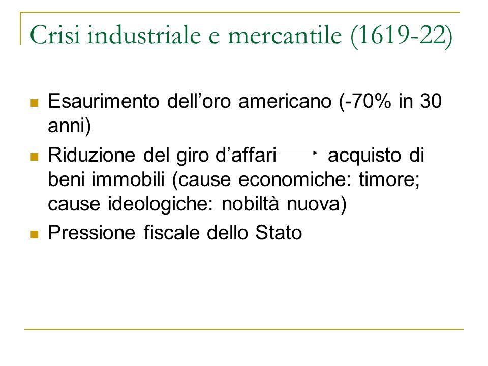 Crisi industriale e mercantile (1619-22) Esaurimento delloro americano (-70% in 30 anni) Riduzione del giro daffari acquisto di beni immobili (cause e