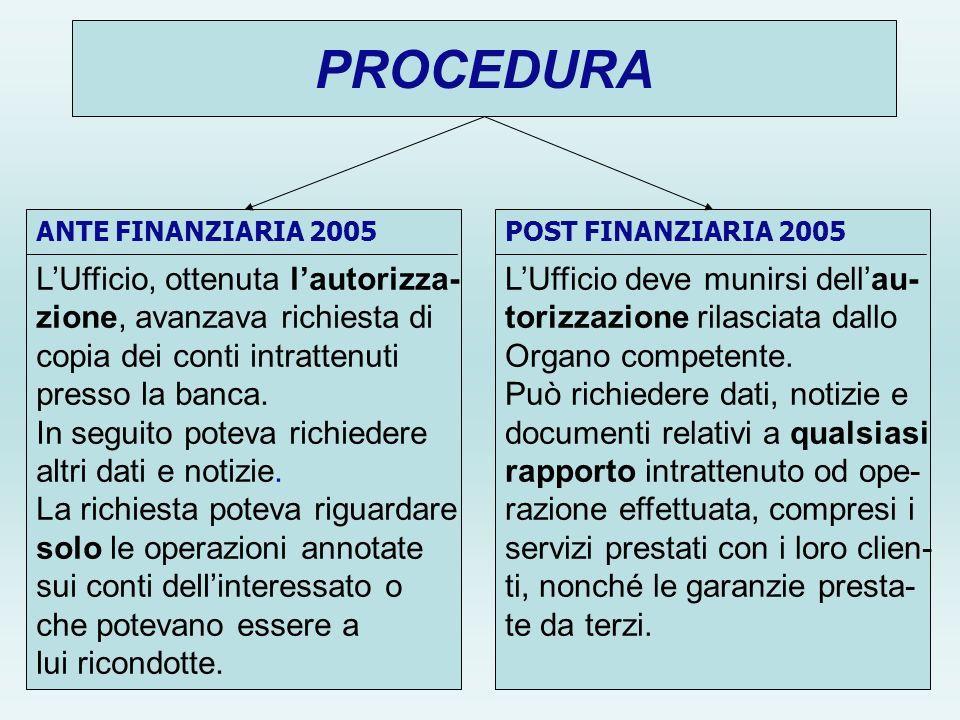PROCEDURA ANTE FINANZIARIA 2005 LUfficio, ottenuta lautorizza- zione, avanzava richiesta di copia dei conti intrattenuti presso la banca. In seguito p