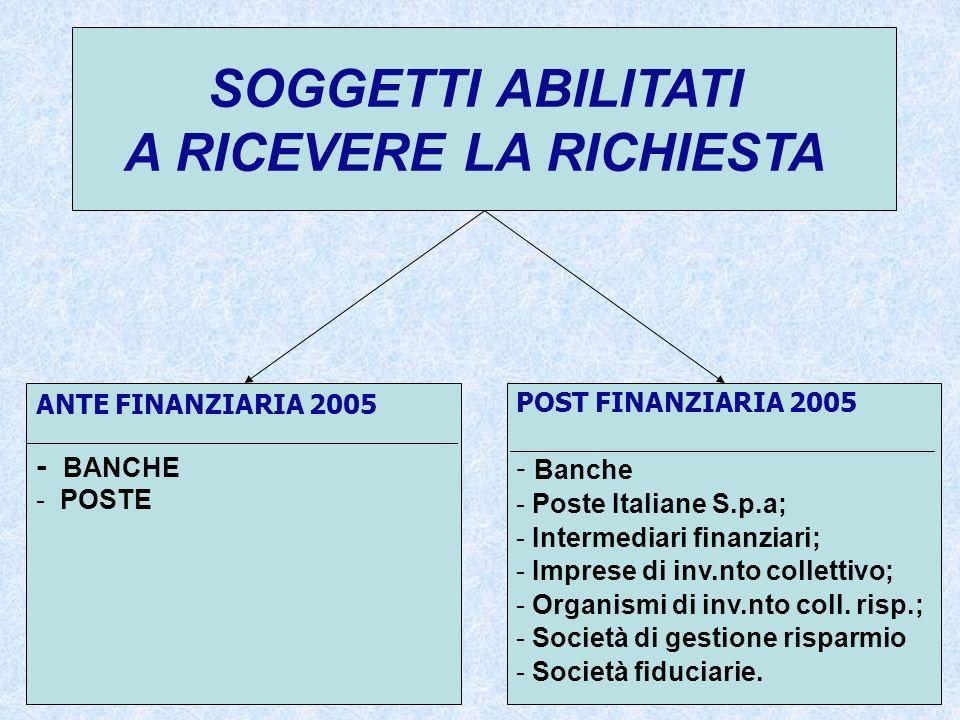 SOGGETTI ABILITATI A RICEVERE LA RICHIESTA POST FINANZIARIA 2005 - Banche - Poste Italiane S.p.a; - Intermediari finanziari; - Imprese di inv.nto coll