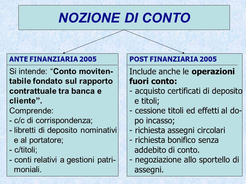 NOZIONE DI CONTO ANTE FINANZIARIA 2005 Si intende: Conto moviten- tabile fondato sul rapporto contrattuale tra banca e cliente. Comprende: - c/c di co