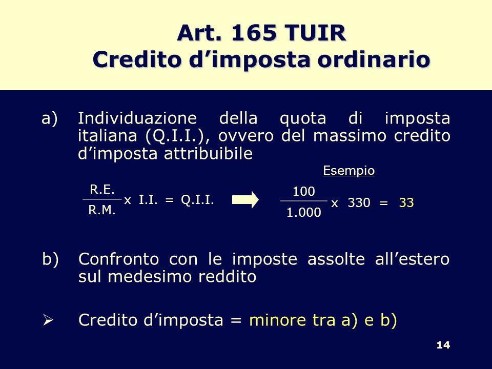 14 Art. 165 TUIR Credito dimposta ordinario b)Confronto con le imposte assolte allestero sul medesimo reddito Credito dimposta = minore tra a) e b) R.