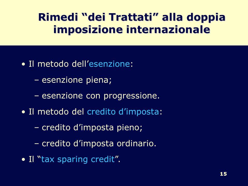 15 Rimedi dei Trattati alla doppia imposizione internazionale Il metodo dellesenzione: –esenzione piena; –esenzione con progressione. Il metodo del cr