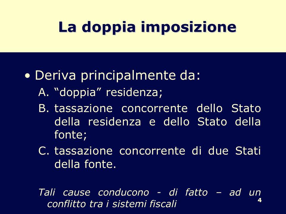 15 Rimedi dei Trattati alla doppia imposizione internazionale Il metodo dellesenzione: –esenzione piena; –esenzione con progressione.