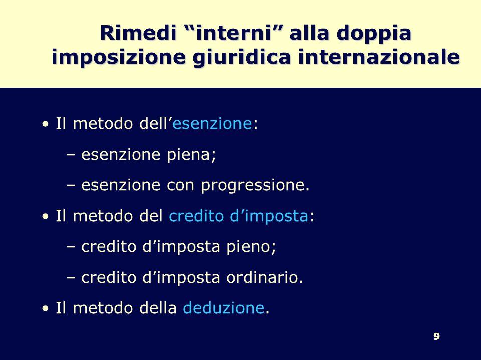 9 Rimedi interni alla doppia imposizione giuridica internazionale Il metodo dellesenzione: –esenzione piena; –esenzione con progressione. Il metodo de
