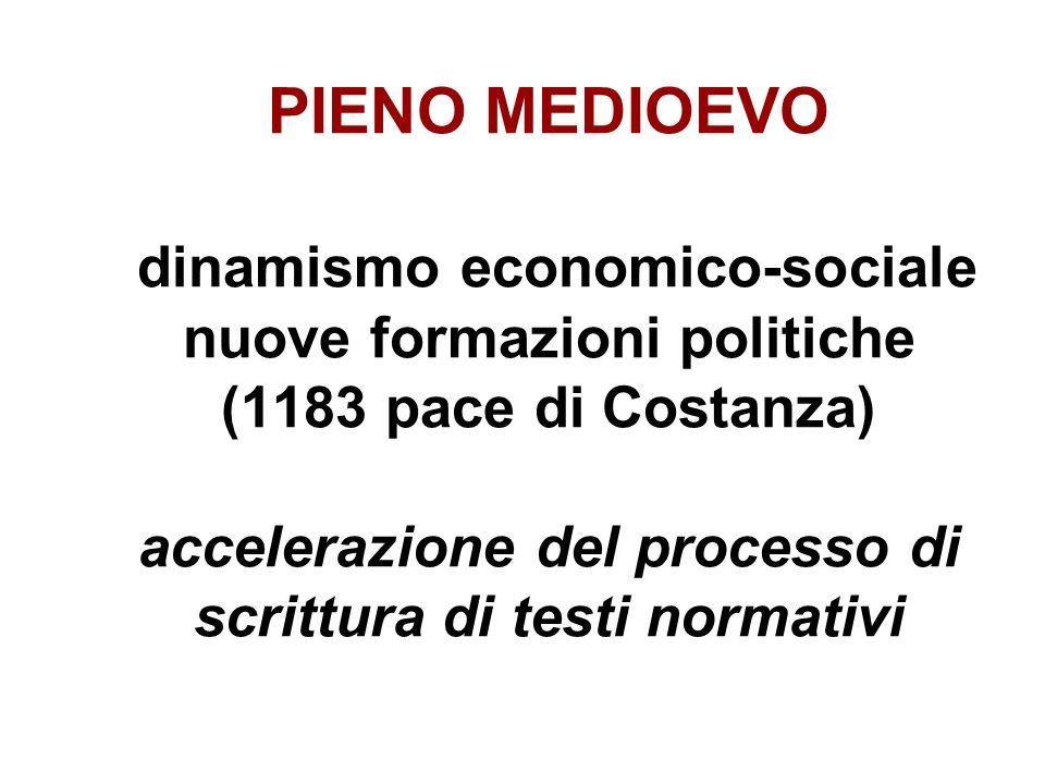 PIENO MEDIOEVO dinamismo economico-sociale nuove formazioni politiche (1183 pace di Costanza) accelerazione del processo di scrittura di testi normati