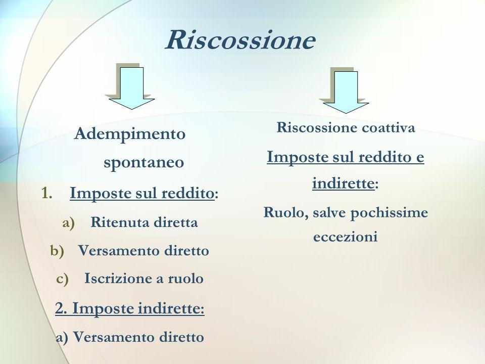 Riscossione Adempimento spontaneo 1.Imposte sul reddito : a)Ritenuta diretta b)Versamento diretto c)Iscrizione a ruolo 2. Imposte indirette : a) Versa