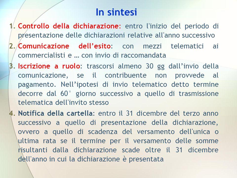 In sintesi 1.Controllo della dichiarazione: entro l'inizio del periodo di presentazione delle dichiarazioni relative all'anno successivo 2.Comunicazio