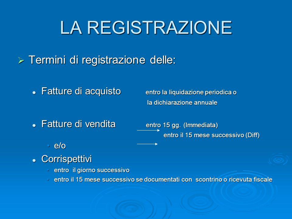 LA REGISTRAZIONE Termini di registrazione delle: Termini di registrazione delle: Fatture di acquisto entro la liquidazione periodica o Fatture di acqu