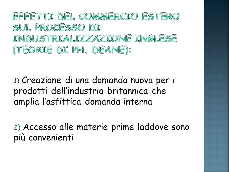 1) Creazione di una domanda nuova per i prodotti dellindustria britannica che amplia lasfittica domanda interna 2) Accesso alle materie prime laddove sono più convenienti