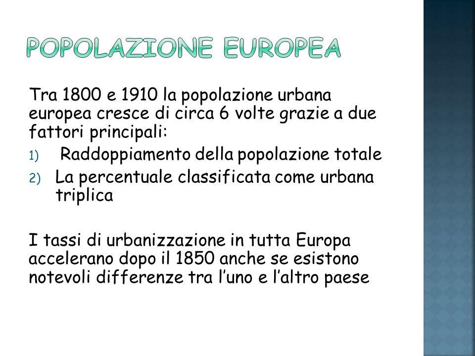 Tra 1800 e 1910 la popolazione urbana europea cresce di circa 6 volte grazie a due fattori principali: 1) Raddoppiamento della popolazione totale 2) La percentuale classificata come urbana triplica I tassi di urbanizzazione in tutta Europa accelerano dopo il 1850 anche se esistono notevoli differenze tra luno e laltro paese