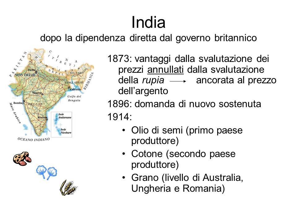 India dopo la dipendenza diretta dal governo britannico 1873: vantaggi dalla svalutazione dei prezzi annullati dalla svalutazione della rupia ancorata