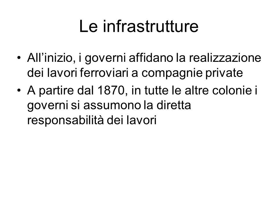 Le infrastrutture Allinizio, i governi affidano la realizzazione dei lavori ferroviari a compagnie private A partire dal 1870, in tutte le altre colon