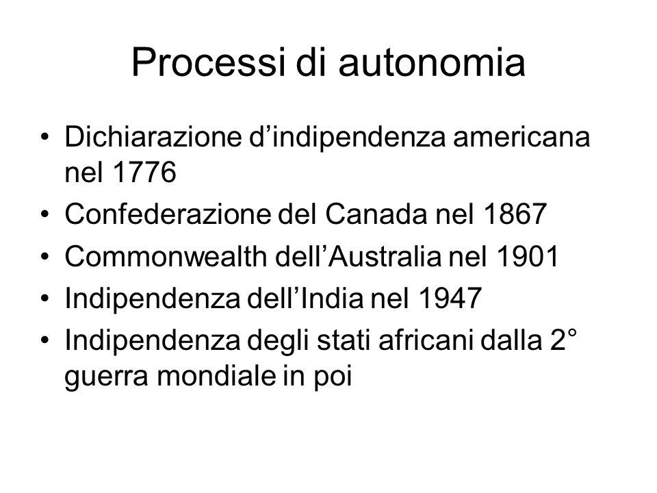 Processi di autonomia Dichiarazione dindipendenza americana nel 1776 Confederazione del Canada nel 1867 Commonwealth dellAustralia nel 1901 Indipenden