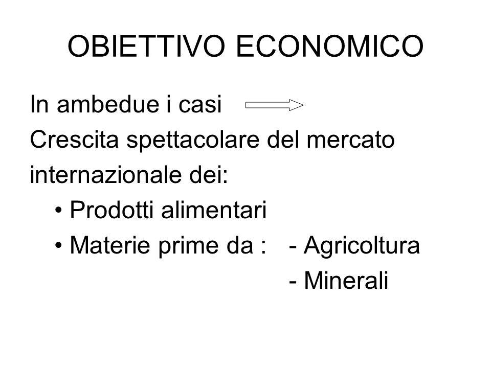 OBIETTIVO ECONOMICO In ambedue i casi Crescita spettacolare del mercato internazionale dei: Prodotti alimentari Materie prime da : - Agricoltura - Min
