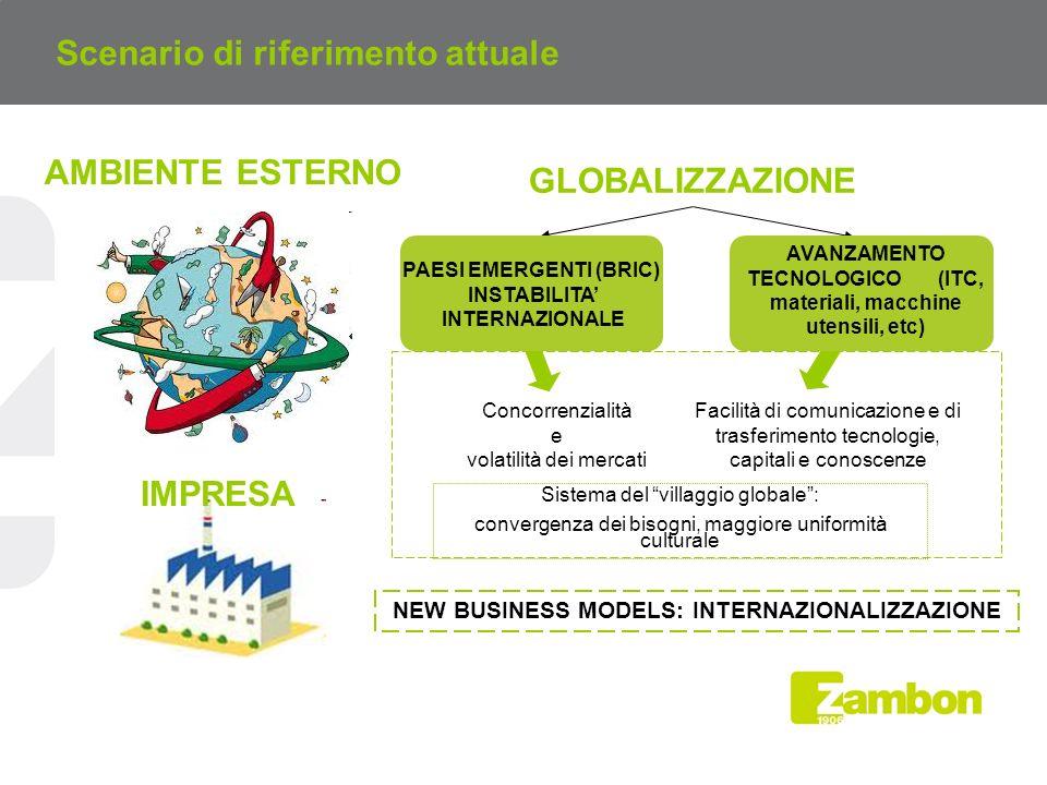 Scenario di riferimento attuale AMBIENTE ESTERNO IMPRESA GLOBALIZZAZIONE Concorrenzialità e volatilità dei mercati Facilità di comunicazione e di trasferimento tecnologie, capitali e conoscenze Sistema del villaggio globale: convergenza dei bisogni, maggiore uniformità culturale NEW BUSINESS MODELS: INTERNAZIONALIZZAZIONE PAESI EMERGENTI (BRIC) INSTABILITA INTERNAZIONALE AVANZAMENTO TECNOLOGICO (ITC, materiali, macchine utensili, etc)