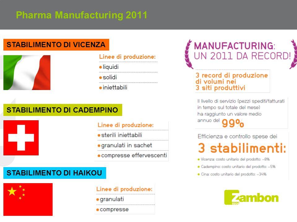STABILIMENTO DI VICENZA STABILIMENTO DI HAIKOU STABILIMENTO DI CADEMPINO Pharma Manufacturing 2011