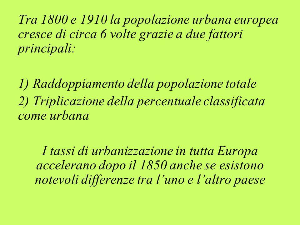 Tra 1800 e 1910 la popolazione urbana europea cresce di circa 6 volte grazie a due fattori principali: 1) Raddoppiamento della popolazione totale 2) T