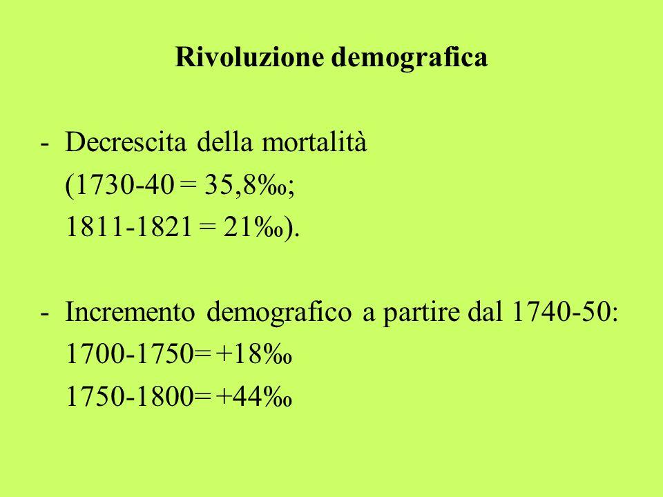 Rivoluzione demografica -Decrescita della mortalità (1730-40 = 35,8; 1811-1821 = 21). -Incremento demografico a partire dal 1740-50: 1700-1750= +18 17