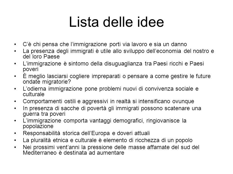 Lista delle idee Cè chi pensa che limmigrazione porti via lavoro e sia un danno La presenza degli immigrati è utile allo sviluppo delleconomia del nos