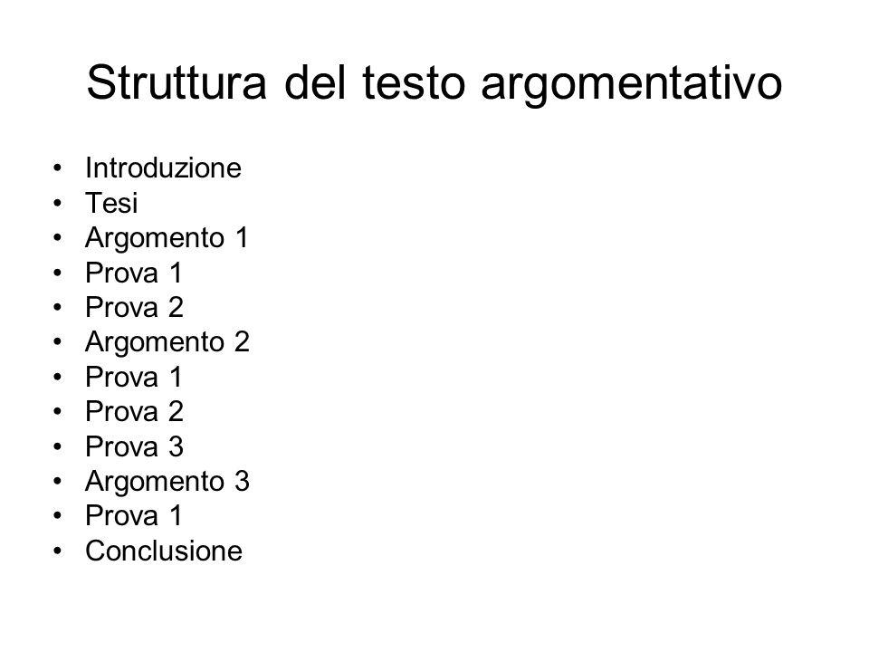 Struttura del testo argomentativo Introduzione Tesi Argomento 1 Prova 1 Prova 2 Argomento 2 Prova 1 Prova 2 Prova 3 Argomento 3 Prova 1 Conclusione